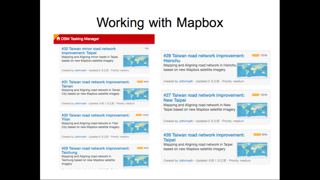 Mapbox works