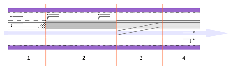 Lanes Example 3.png
