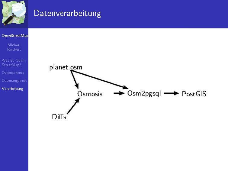 File:OSM-Datenmodell-Nakaner pdf - OpenStreetMap Wiki