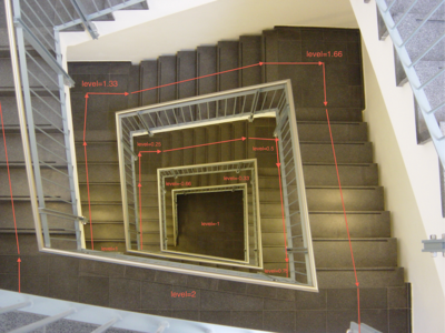 Staircase alignment
