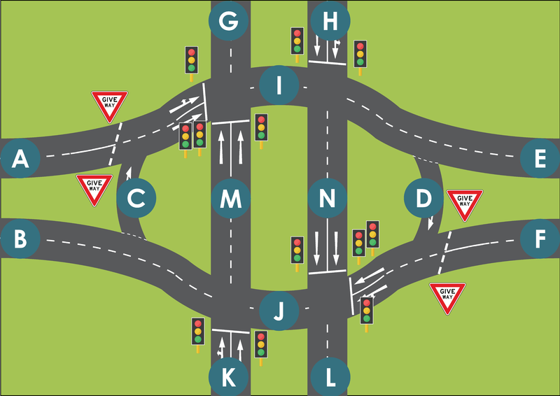 File:Roundabout Maps 8 aaronsta.png