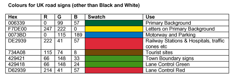 File:Colours for uk road signs.png