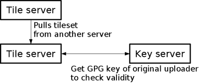 TahServer Diagram6.png