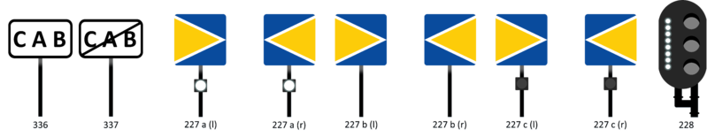 File:Dutch ETCS signs and signals.png