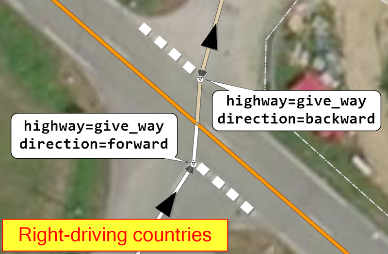 Yield Direction