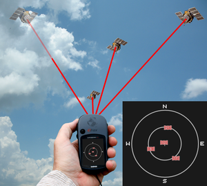 Car Tracking System moreover AutomaticPetFeeder Feed ERGO 2000GL as well Index in addition Product product id 150 in addition 6510550. on gps tracking for cars reviews