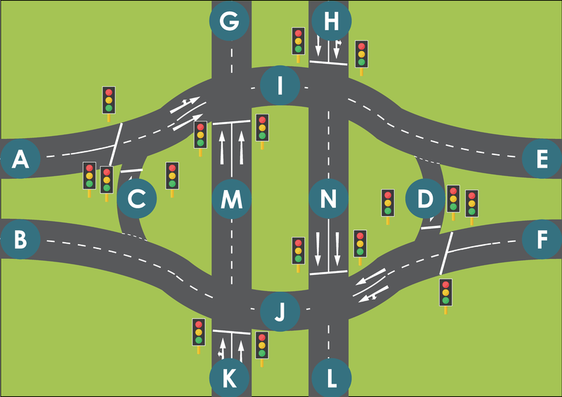 File:Roundabout Maps 9 aaronsta.png
