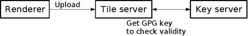 TahServer Diagram5.png