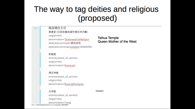 Taiwan traditional religion tagging
