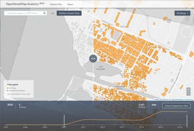 OSM Analytics Haiti buildings.png