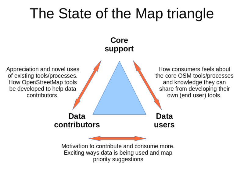 File:SotM triangle.png