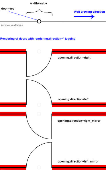 File:F3DBdoorOpeningDirectionDefinitionV1.jpg