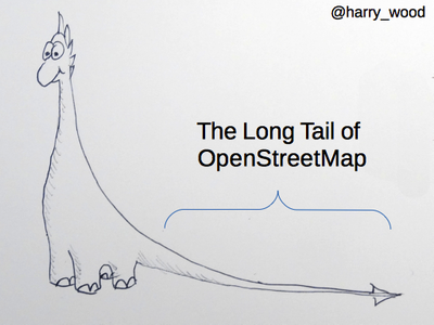 The long tail of openstreetmap.png