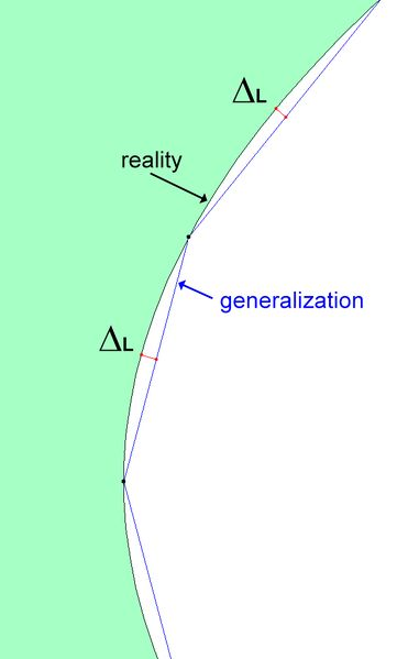 File:Shape generalization delta between real and estimated.jpg