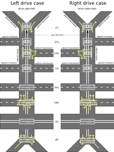 File:Divided road adjoint.png