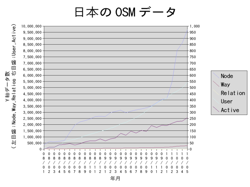 File:Osm-japan-data.png